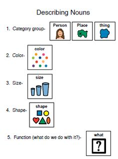 Many of these materials were created with Picture Communication Symbols© and Boardmaker© from Mayer-Johnson Company. The Picture Communication Symbols ©Copyright by Mayer-Johnson LLC. All Rights Reserved Worldwide Montessori Activities, Class Activities, Therapy Activities, Speech Language Pathology, Speech And Language, Pecs Pictures, Mayer Johnson, Language School, Language Lessons
