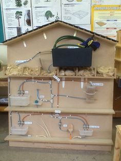 Plumbing System School Projects, School Ideas, Wooden Cladding, System Model, Plumbing, Wood Projects, Project Ideas, Farmhouse, Construction