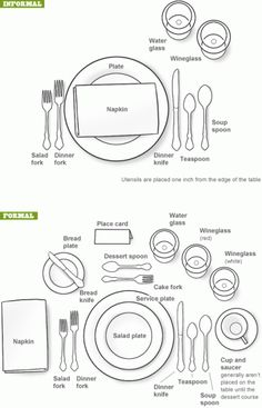 mise en place - table settings