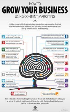 How to grow your business using content marketing #infografia #infographic #socialmedia