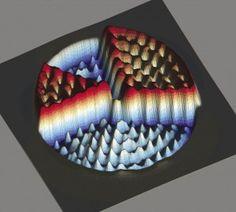 Can custom shaped magnetic fields improve wind-turbine generators?