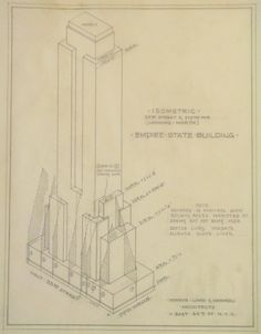 How the Empire State Building was built