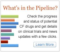 Click this image to check out the progress and status of potential CF drugs and get details on clinical trials and news updates with a few clicks.