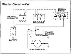 Ls Engine Swap, Starter Motor, Auto Starter, Fuse Panel, Voltage Regulator, Vw Beetles, Engineering, Bugs, Auto Mechanic