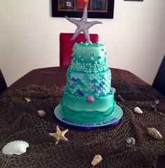 Under the seasweet 16 under the sea party theme Pinterest