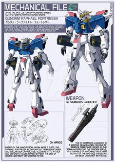 Gundam Exia, Gundam 00, Gundam Head, Robot Factory, Mobile Legend Wallpaper, Cool Robots, Creature Concept Art, Custom Gundam, Mecha Anime