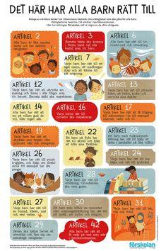 Preschool Worksheets, Preschool Activities, Sign Language Book, Swedish Language, Best Teacher, How To Know, Social Studies, Teaching Resources, Kindergarten