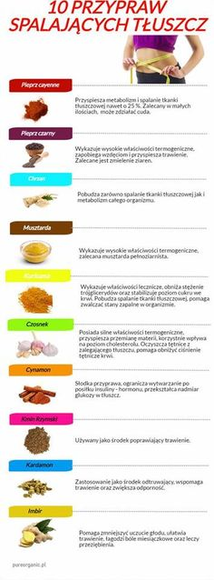 Fitness Diet, Health Fitness, Healthy Tips, Healthy Recipes, Slow Food, Health Diet, Food Design, Healthy Lifestyle, Food Inspiration