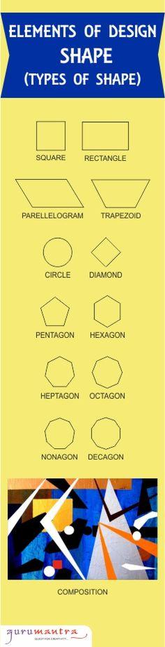 Element Of Design Shape Types