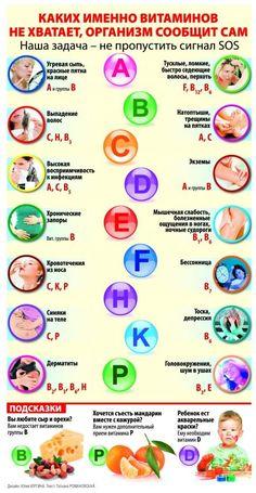 """Каких не хватает витаминов Товары для вашего здоровья и красоты. Обучающие семинары. БАДы, витамины, минералы. #БАД #NSP #Wellness <a href=""""http://www.natr-nn.ru/"""">Все для вашего здоровья и красоты</a>"""