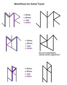 Norse Runes, Viking Symbols, Viking Art, Viking Runes, Norse Mythology, Rune Symbols And Meanings, Runes Meaning, Magic Symbols, Frases Vikings