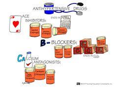 Antihypertensives2.jpg (1600×1200)