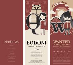 TIPOS | Catálogo Tipográfico on Behance