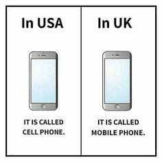 American English, English Class, Vocabulary, Phone, Telephone, Mobile Phones, English Lessons, Vocabulary Words