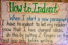 How to Indent Anchor Chart