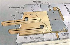 Panel Tapering Jig - Table Saw Tips, Jigs and Fixtures   WoodArchivist.com