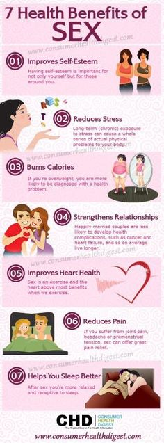 The #Health #Benefits Of #Sex (infographic) by LiveLoveLaughMyLife