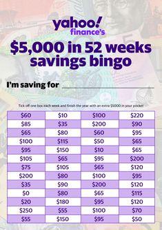 Weekly Savings Plan, 52 Week Savings Challenge, Money Saving Challenge, Money Saving Tips, Best Saving Plan, Best Savings Account, Savings Chart, Budgeting Money, Ways To Save Money