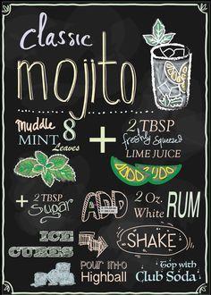 Mojito recipe designed on chalkboard