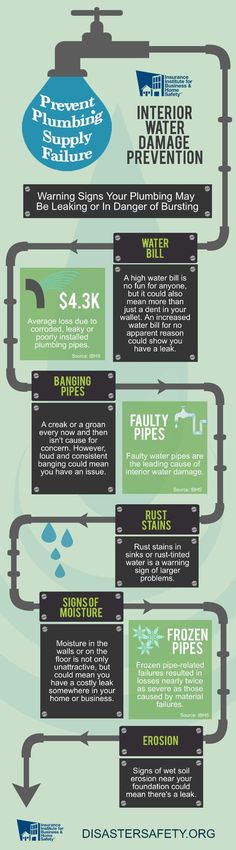 Disaster Safety: Prevent Plumbing supply line failure
