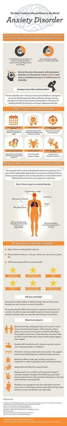 Anxiety Disorders - facts & information - the worlds most common mental health disorder. (Infographic)