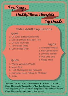 Top Songs Used By Music Therapists for Older Adults by Decade