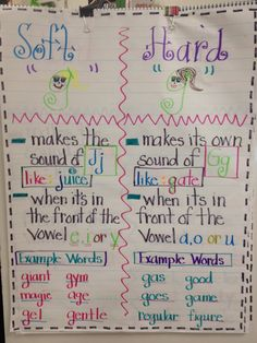 Glitzy In 1st Grade: Anchor Charts On Wilson chart highlight letters with hard and soft sounds