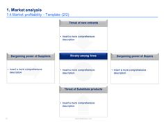 15 Best Competitor Analysis Template By Ex Mckinsey