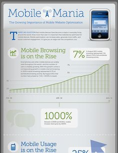 The growing importance of mobile website optimization. Mobile Marketing, Internet Marketing, Digital Marketing Plan Template, Website Optimization, Customer Engagement, Photoshop, Data Visualization, Web Design, Social Media