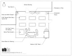 Plan view of Medium Garden with raised beds, native plant garden, seating area, and shed