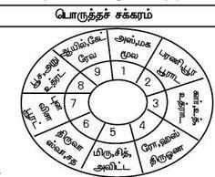 porutha-chakram