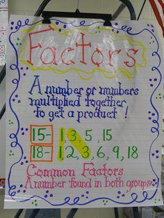 Factors Anchor Chart, many more at grade level Math Teacher, Math Classroom, Teaching Math, Teaching Ideas, Teacher Stuff, Classroom Ideas, Teaching Displays, Teaching Numbers, Preschool Learning