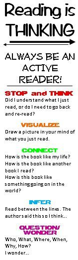 This bookmark allows students to have a visual reminder of the reading strategies they should be using as they are reading. Each strategy is listed with thinking stems underneath to help even the most reluctant reader to come up with thoughts about his/her reading, thus increasing comprehension. $