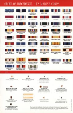 This Order Of Precedence Chart For The United States Marine Corps Received By Library In 1991 Is Marines To Determine How Decorations Are
