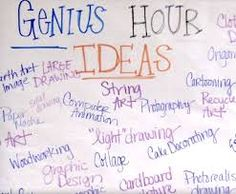Brainstorming Genius Hour