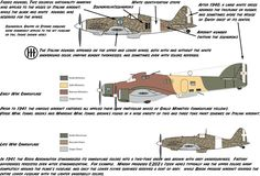 Guide to Italian Aircraft Camouflage