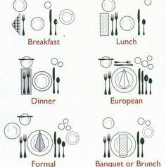 organizacion de la mesa