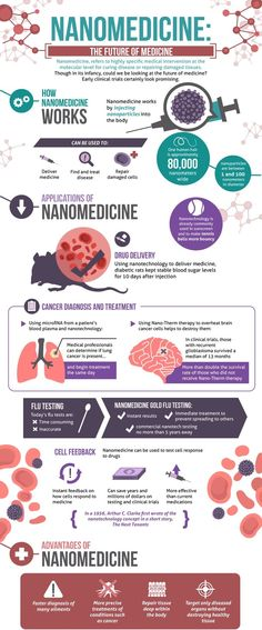 Cancer-fighting nanorobots. More about nanomedicine here: www.nkclinic.gr