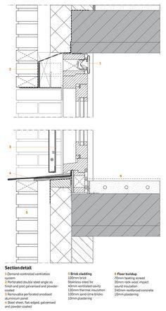 Zeeuws Housing by Pasel-Künzel