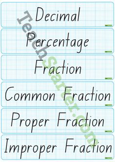 Fractions, Percentages and Decimals Word Wall Vocabulary | Teach Starter - Teaching Resources