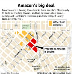 Amazon is like Bullard Houses