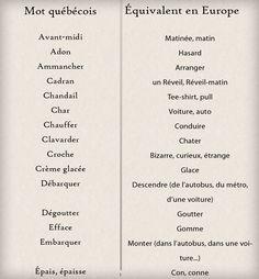 http://languagelearningbase.com/85798/differences-lexicales-entre-francais-quebec-francais-deurope