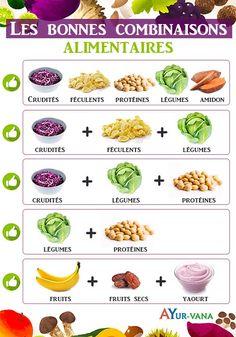 Faciliter la digestion grâce aux plantes ayurvédiques et aux combinaisons alimentaires