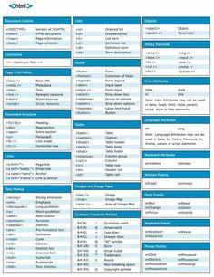 #Справочник HTML #верстка #разработкасайта #вебразработка #вебсайт #html5 #css3 #css #html #php #верстальщик #тег #стиль #вебмаркетинг
