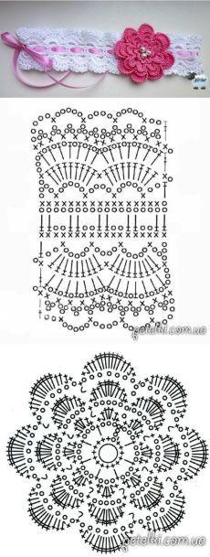 New crochet bracelet flower ganchillo ideas Bandeau Crochet, Crochet Flower Headbands, Crochet Headband Pattern, Crochet Flowers, Crochet Mandala, Crochet Borders, Crochet Chart, Crochet Diagram, Crochet Stitches