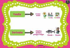 Carteles de lengua para decorar la clase Map, Prefixes, Poster, Location Map, Maps