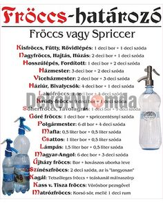Fröccs-határozó Thing 1, Budapest Hungary, Spray Bottle, Cleaning Supplies, Jokes, Personal Care, Healthy Recipes, Humor, Country