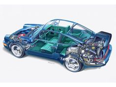 Porsche 964 Turbo `1989-93