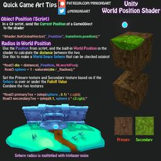 Drawing Tips Quick Game Art Tips - Unity World Position Shader