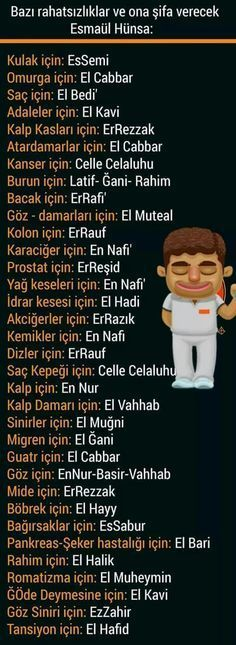 Bazi hastaliklar ve ona sifa verecek esmaul husna, holy names of Allah in Turkey 6 Chakra, Islamic Quotes, Islamic Dua, Religion, Allah Islam, Quran, Diy And Crafts, Prayers, Health Fitness